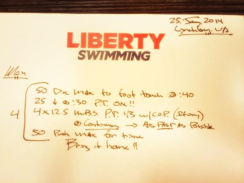 Coach's Intel: Jake Shellenberger from Liberty University Shares a Sprint Set