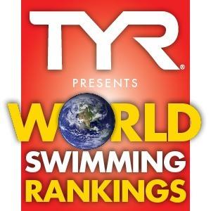 TYR World Rankings