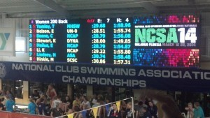 NCSA Junior Nationals – A View From the Cheap Seats