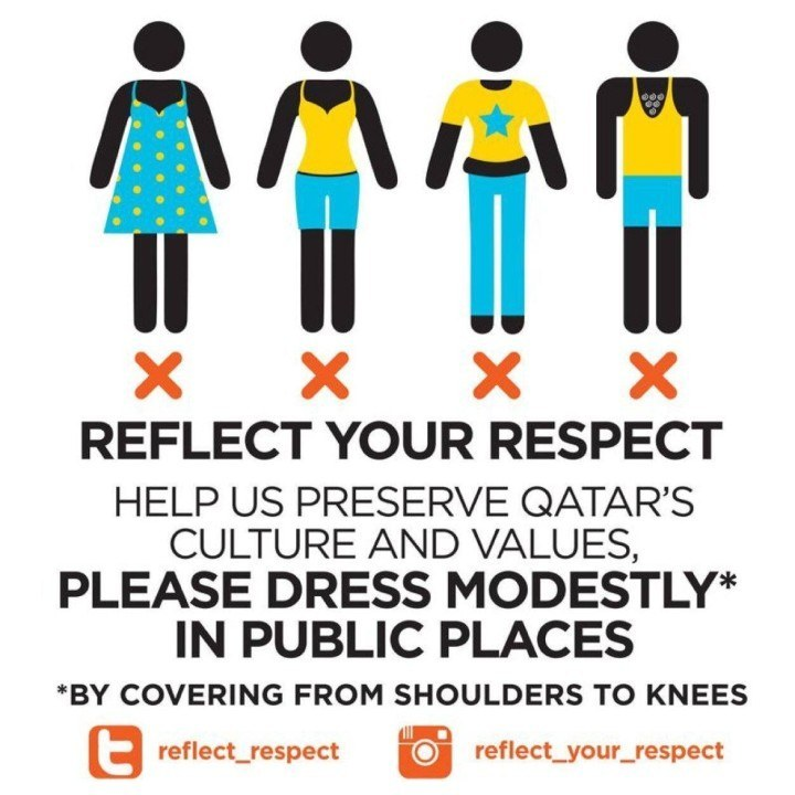 "FINA Asks Athletes, Coaches, Visitors to ""Dress Modestly"" at Qatar World Championships"