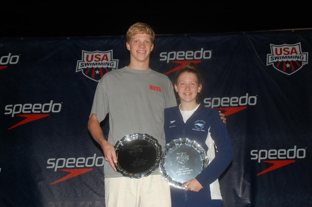 Homovich, Haas Named Individual High Point Scorers at 2014 Junior Nationals