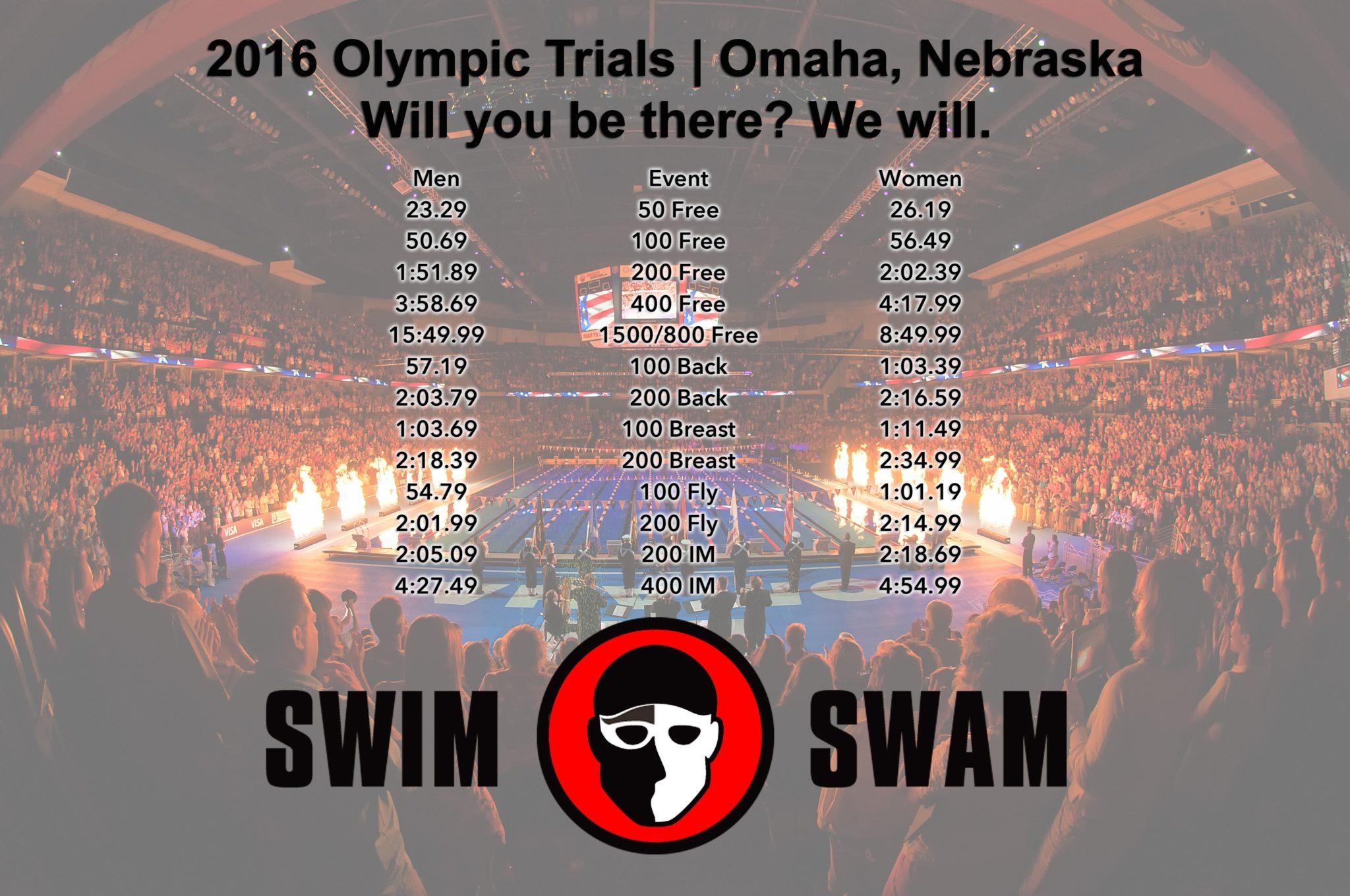 rumbaugh swim meet 2016 military