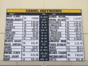 Carmel High School recordboard