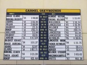 Carmel High School recordboard