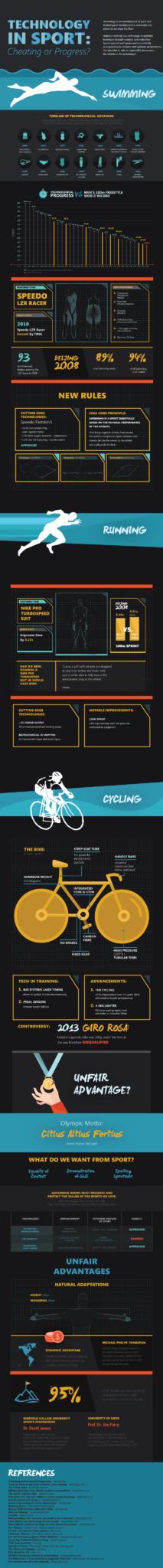 SwimShop_BuiltVisible_Infographic_V6