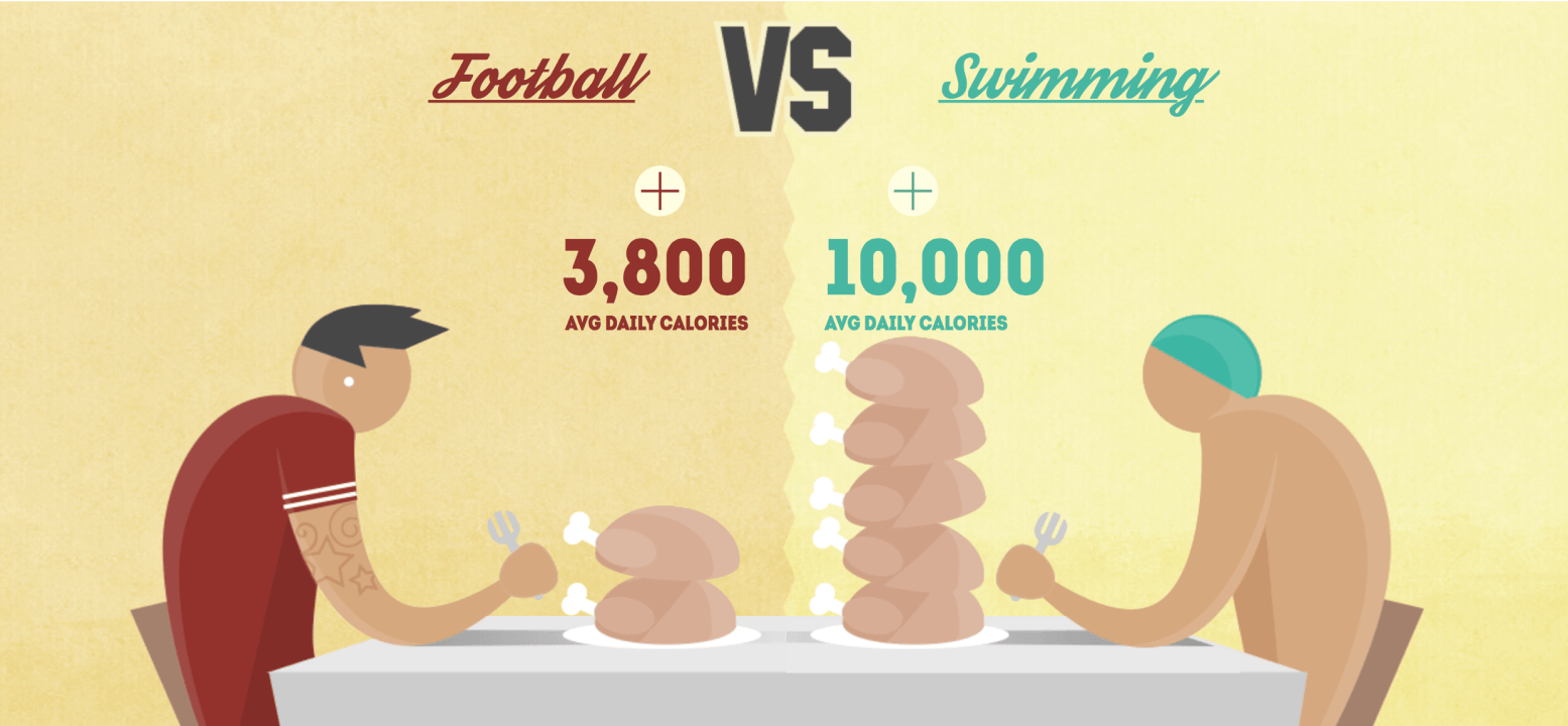 How Much Food Do Swimmers Really Need To Eat?