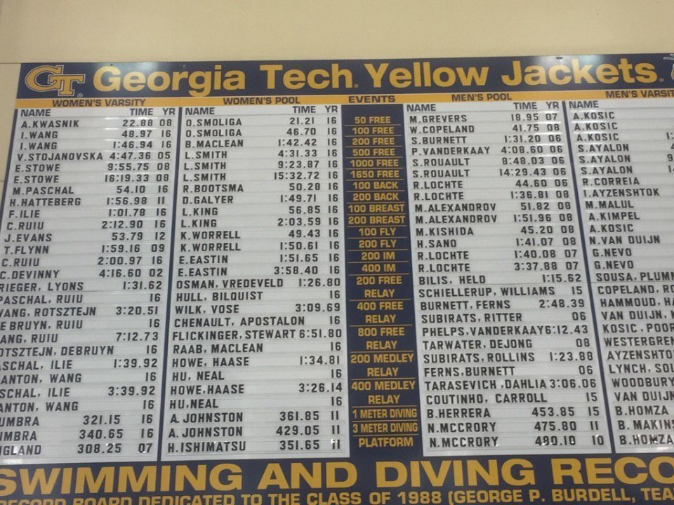 Georgia Tech Pool Record Update: Women Take Down All Swimming Marks