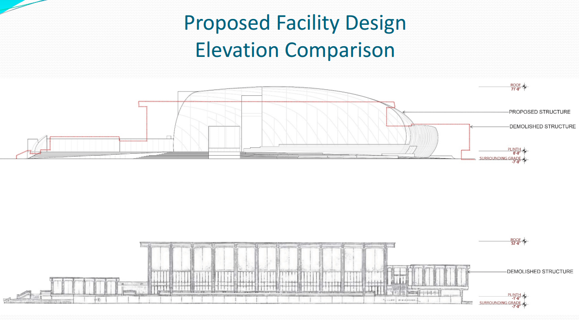 Belmont Plaza Proposed Pool Elevation Comparison