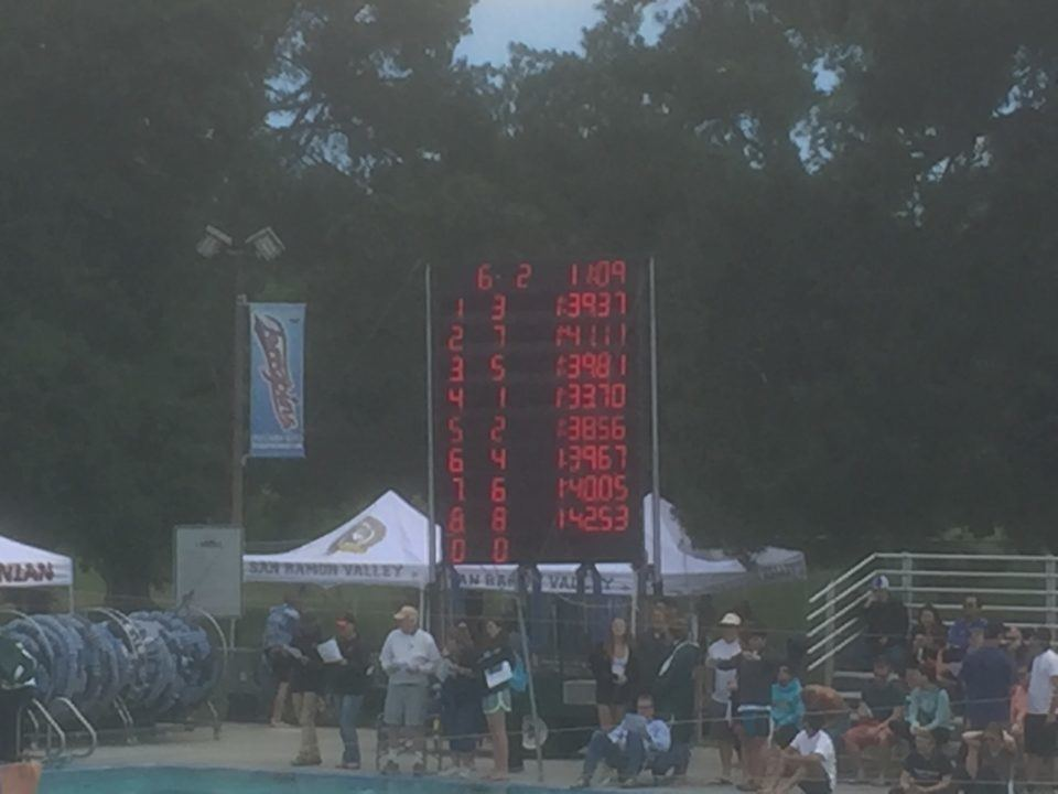 Maxime Rooney Breaks National High School 200 Free Record
