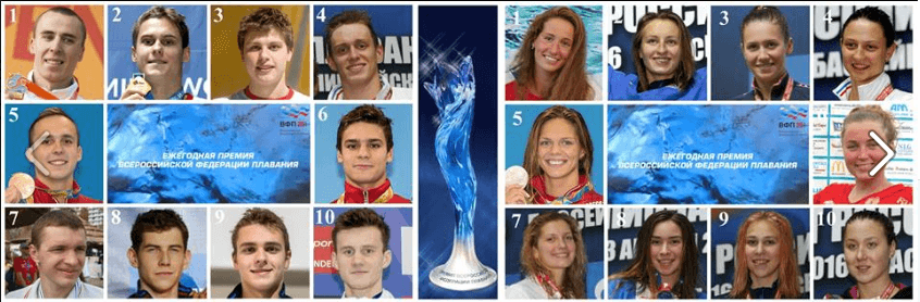 Vote for the Russian Swimming Federation's People's Choice Awards