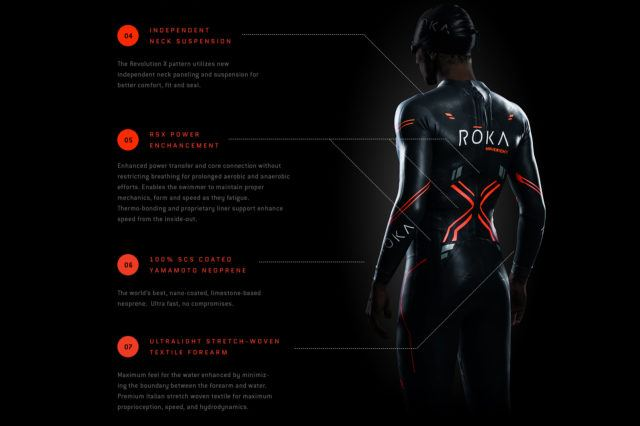 9a41a6a089 ROKA s Maverick X Wetsuit Is Perfect For Open Water Races