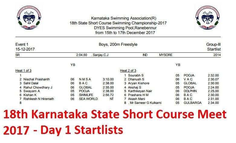 Day 1: 18th Karnataka State Short Course Meet 2017- SwimSwam Hindi