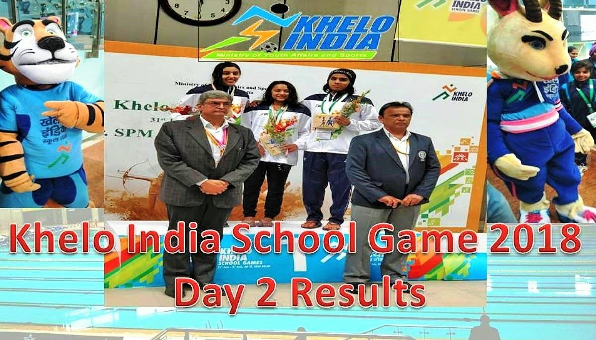 1st Khelo India School Game 2018: Day 2 Results (Hindi)