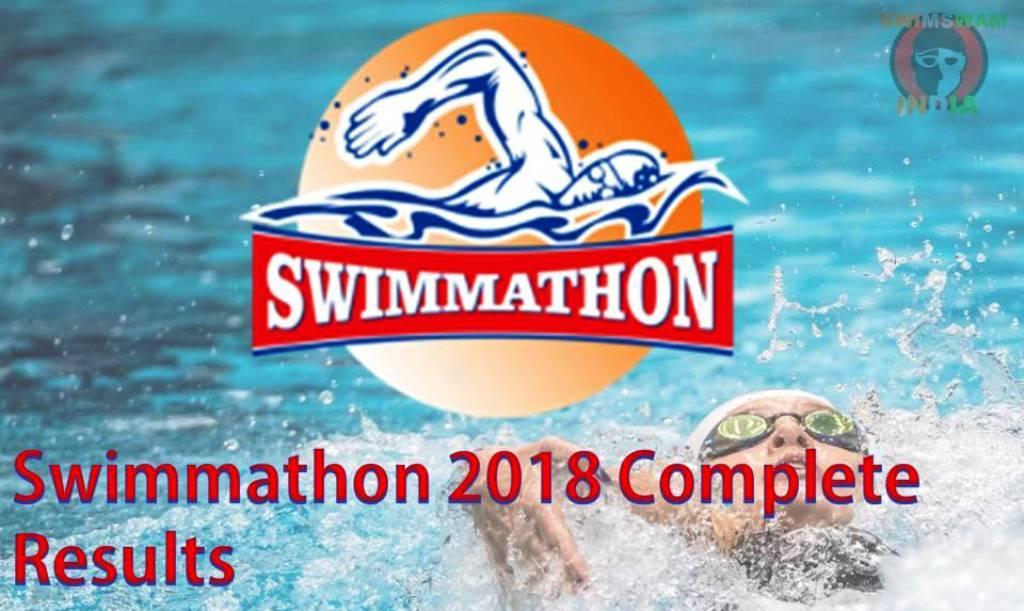 Swimmathon 2018 Complete Results – SwimSwam Hindi