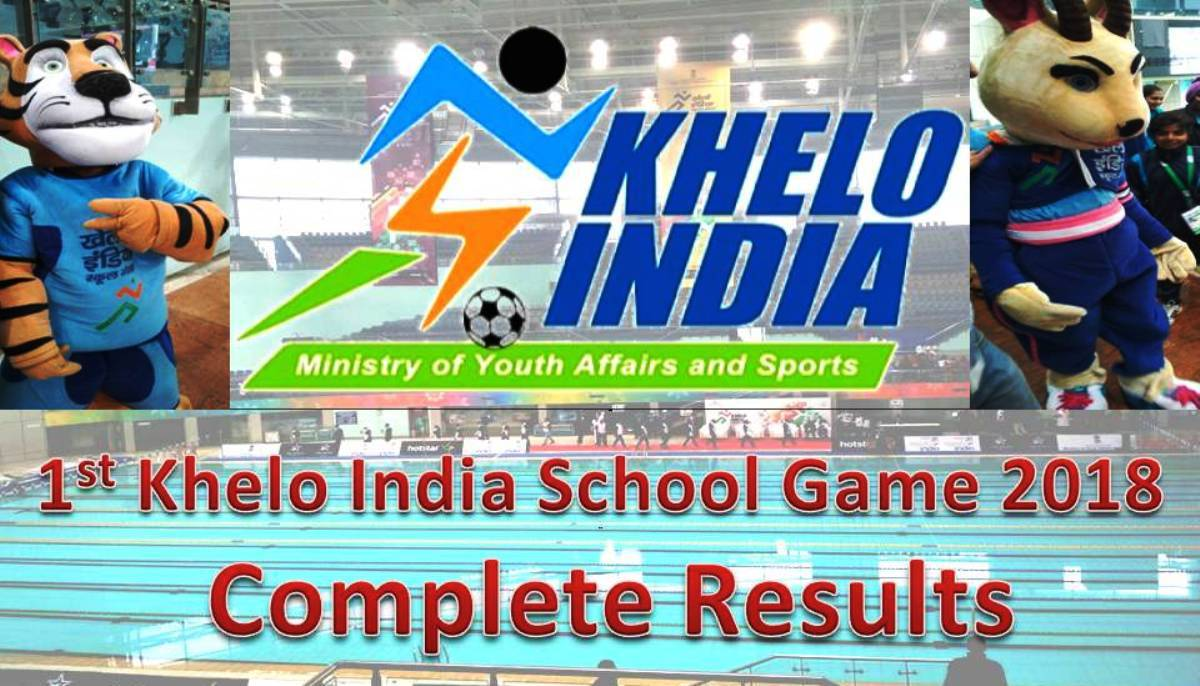 1st Khelo India School Games 2018: Complete Results (Hindi)
