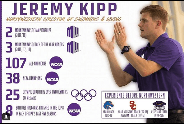 Northwestern Names Jeremy Kipp to Head Men's & Women's Swimming