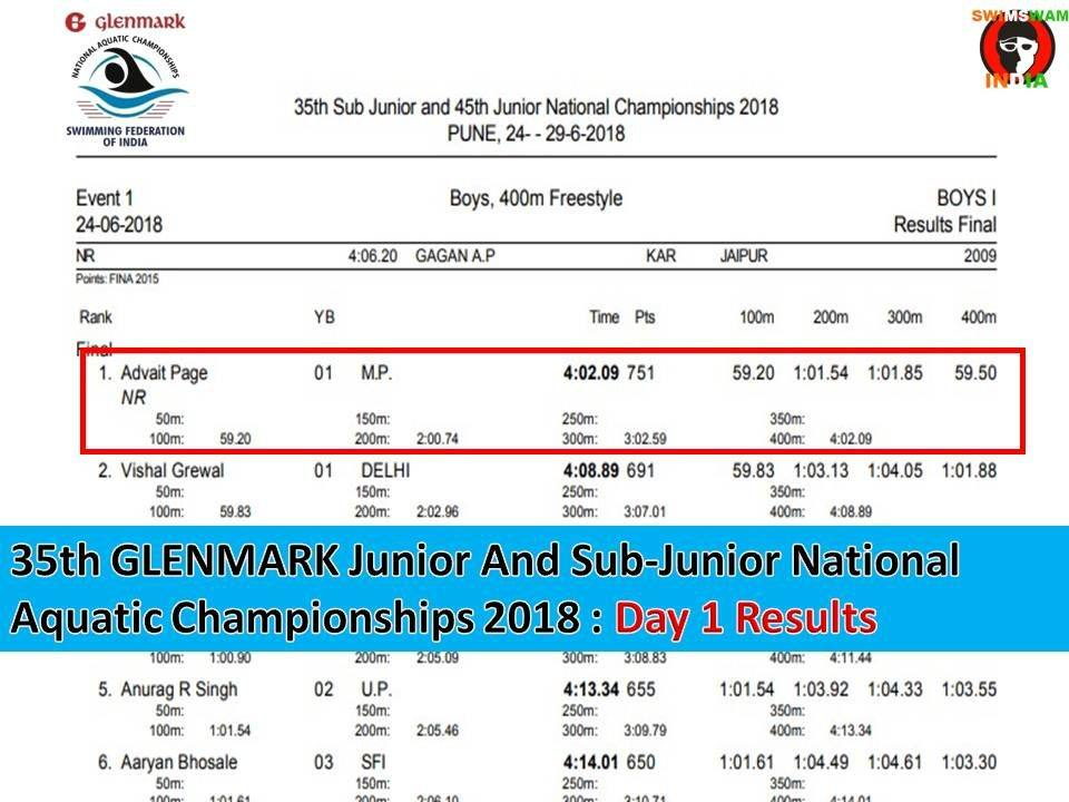 35th GLENMARK Junior & Sub-Junior National Aquatic Championships 2018