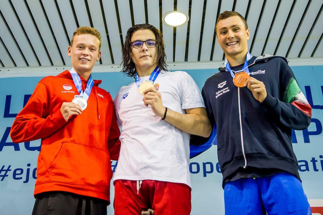 La Russia Guida Il Medagliere Dei Campionati Europei Junior 2018