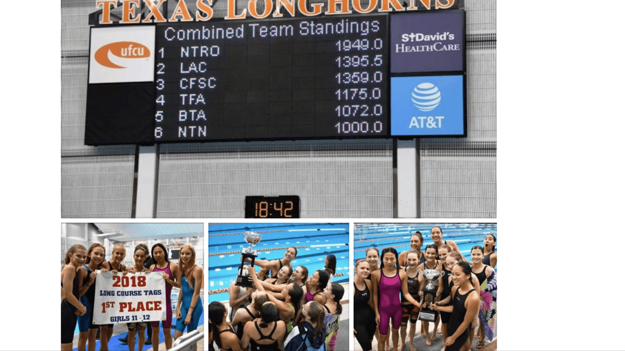 2018 TAGS: Nitro Swimming Wins 13th Team Title, 20 Meet Records Fall