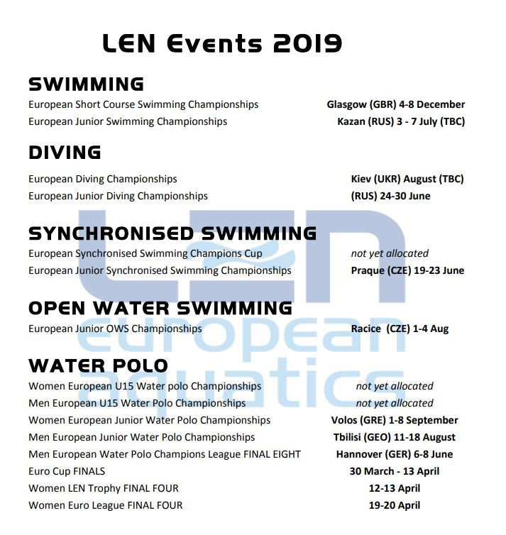 Dates Determined For 2019 LEN Short Course European Championships