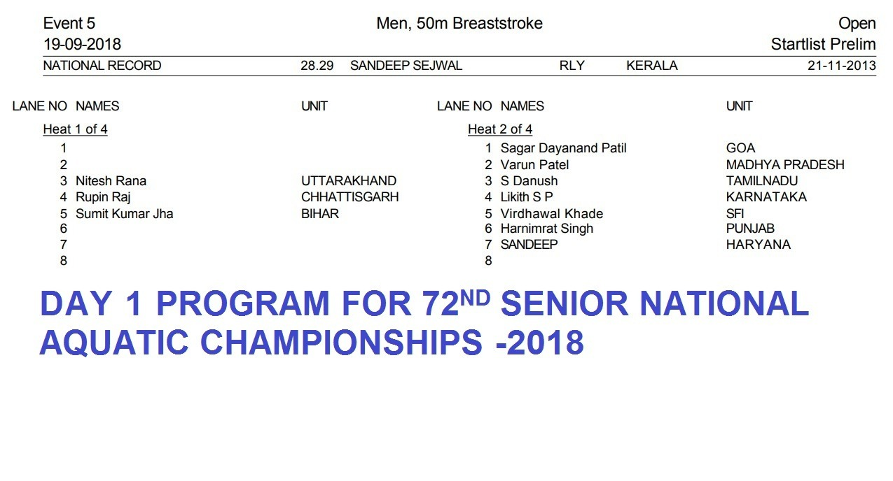 72nd Glenmark Senior National Aquatic Champ 2018 Ki Day 1 Heatsheet