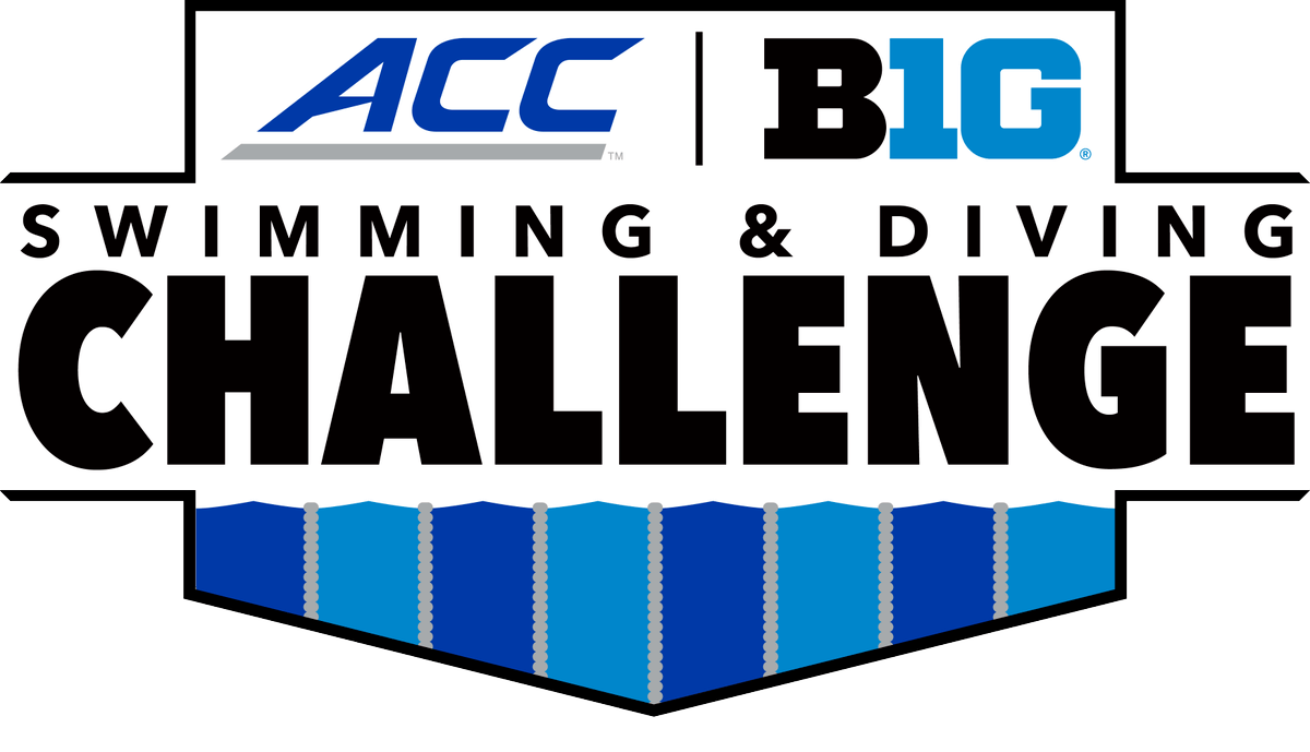 Start Times Announced for ACC/Big Ten Challenge at Purdue