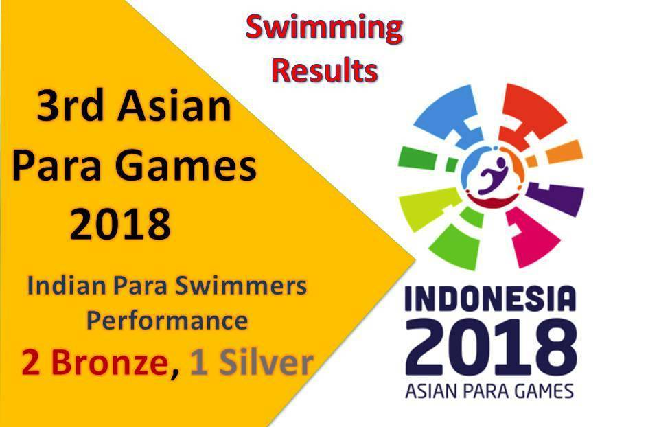 3rd Asian Para Games – Indian Para Swimmers Ne Jeete 2 Bronze 1 Silver