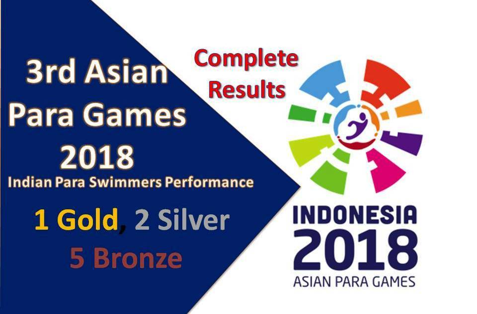 Asian Para Games: Indian Para Swimmers Ko 1 Gold, 2 Silver, 5 Bronze