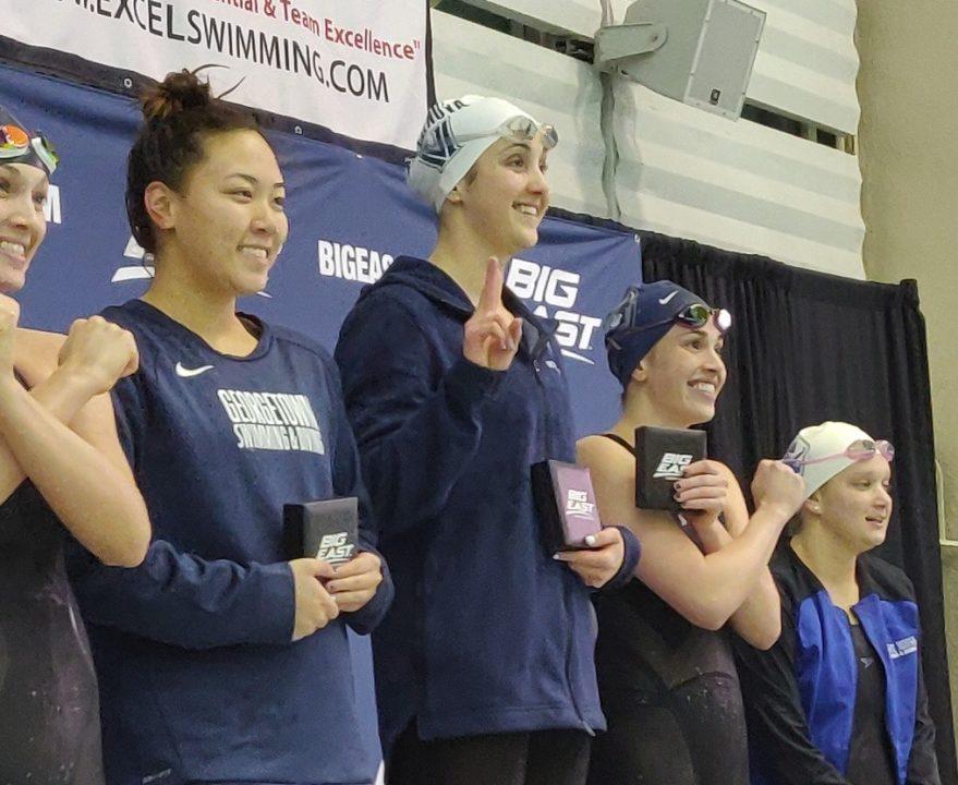 Big East Recap Day 3: Villanova Women are Golden, Georgetown Men Lead