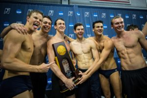Who Returns the Most Points? Looking Ahead to 2020 D1 Men's Champs