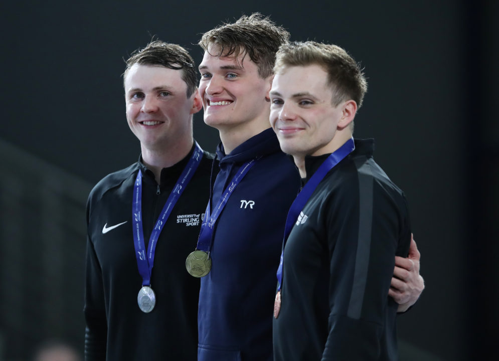 Looking At British Swimming's Podium Potential Program's Predictiveness