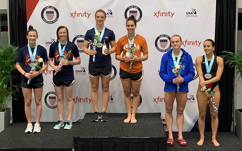 Hixon/Capobianco, Young/Bromberg Win Synchro Titles at USA Nationals
