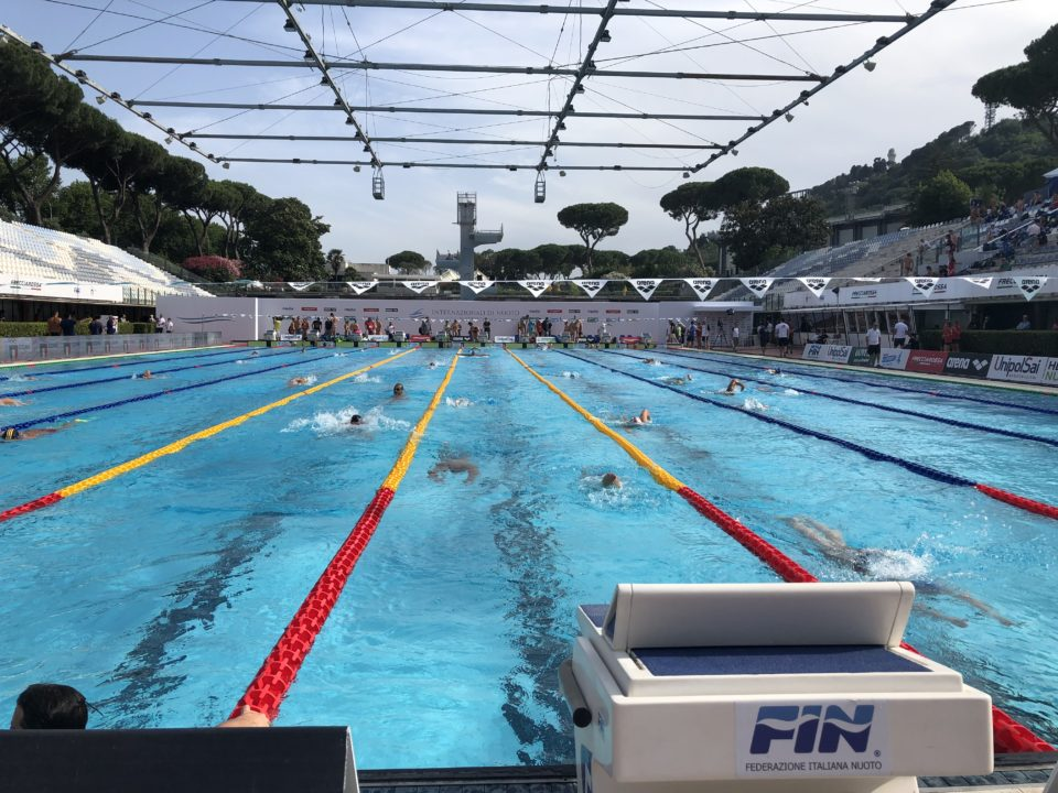 Campionati Italiani Di Categoria Estivi 2019-Date, Info, Preview Ed Attese