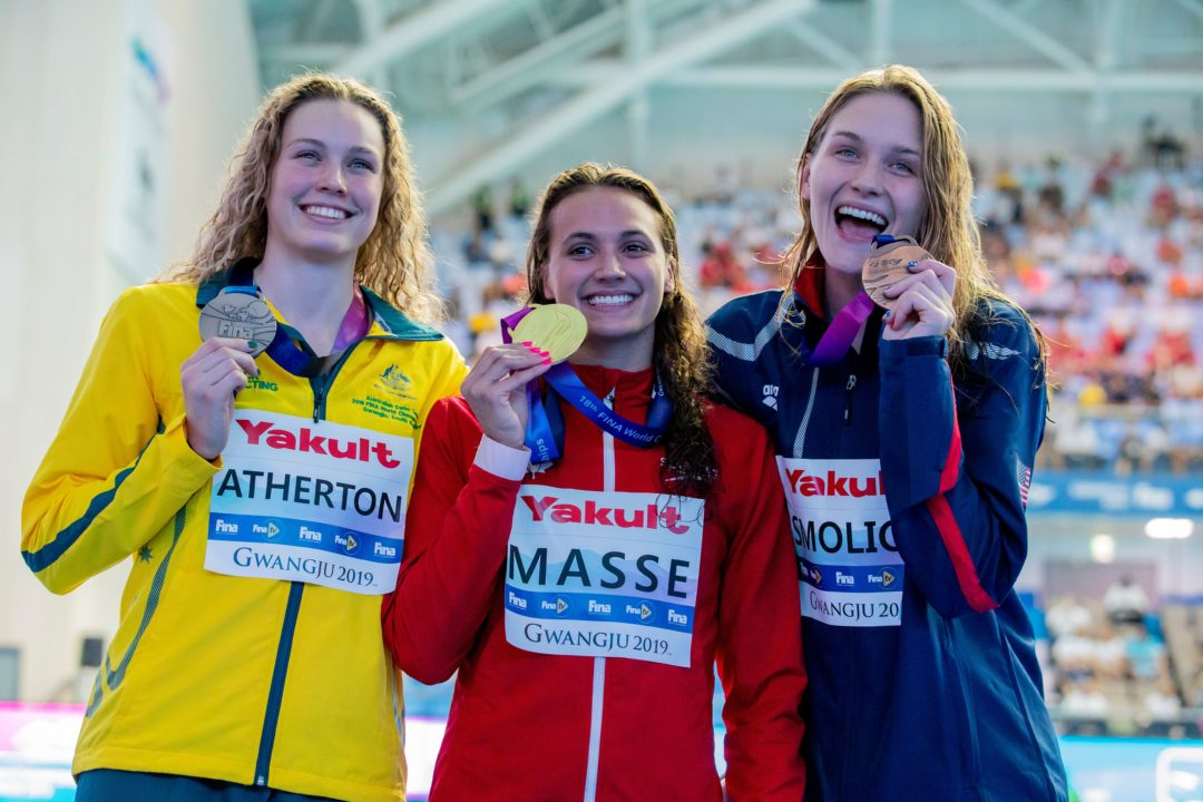 Time To Study The Final Of Women's 100m Back At The 2019 World Championship