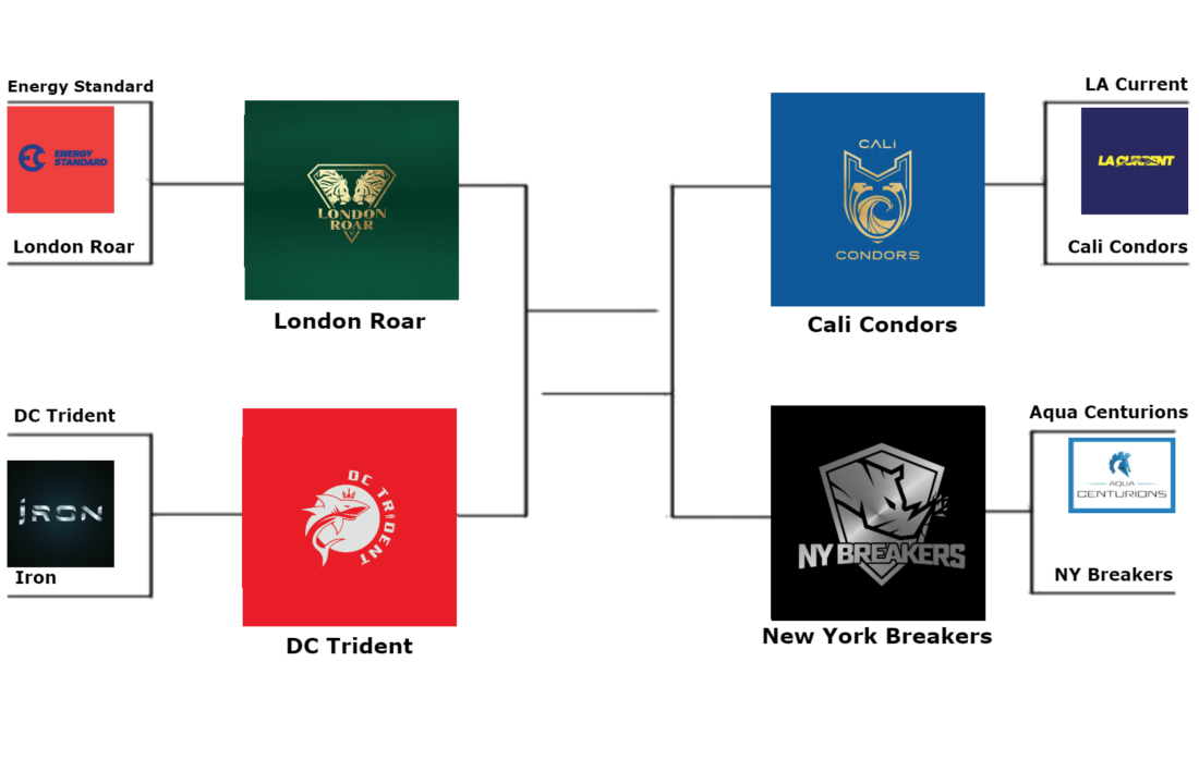 ISL Bracket Challenge Round 2: Who Has the Best ISL Logo?