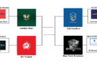 ISL Bracket Challenge Round 2: Who Has the Best ISL Logo?