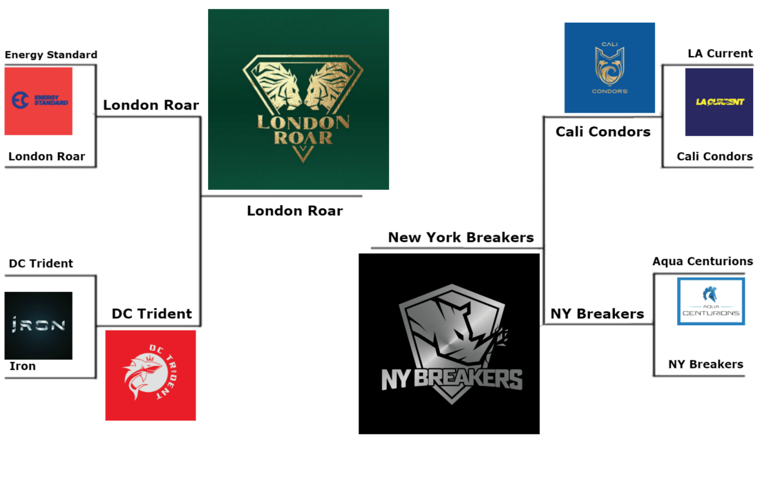 ISL Logo Bracket Challenge: Final Round Is London Roar vs New York Breakers