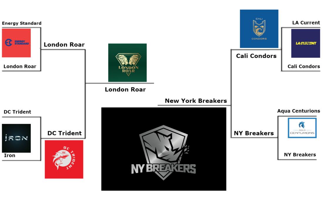 New York Breakers Win ISL Logo Bracket Challenge In Touchout of London Roar