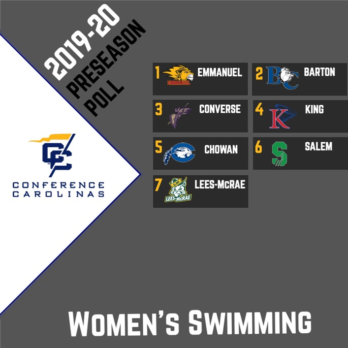 Emmanuel Women Picked to Repeat as Conference Carolina Champs
