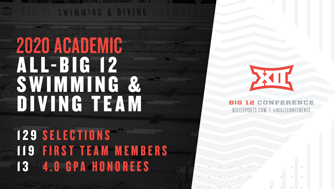 2020 Academic All-Big 12 Swimming & Diving Team Announced