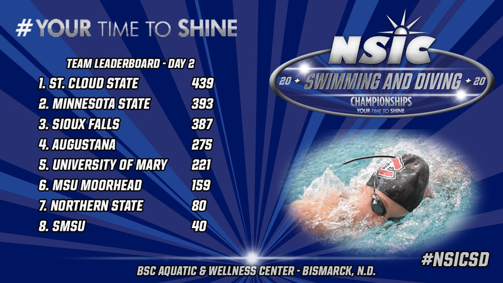 SCSU Takes The Lead After Day 2 Of Northern Sun Championships