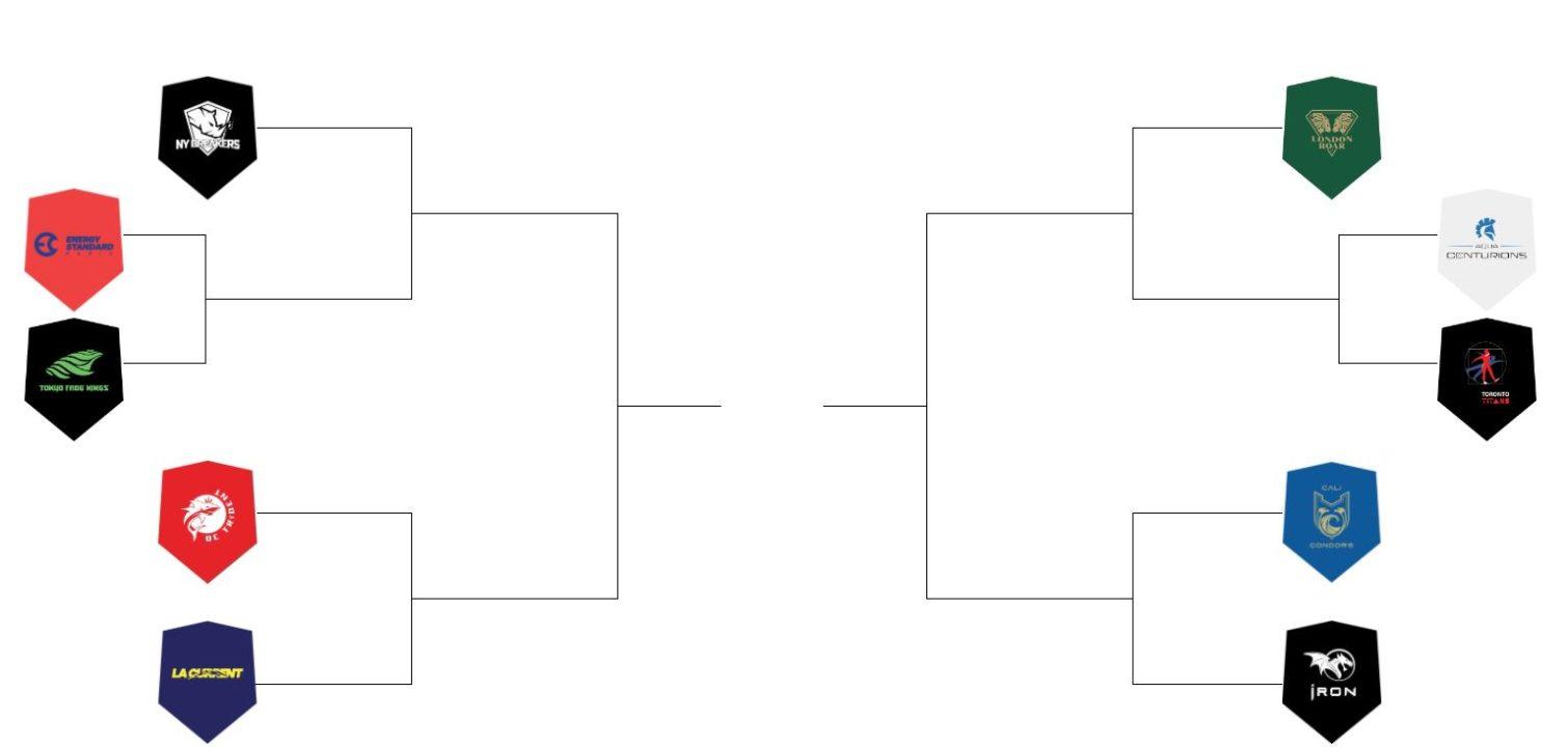 Bracket Challenge: ISL Logos – 2020 Edition