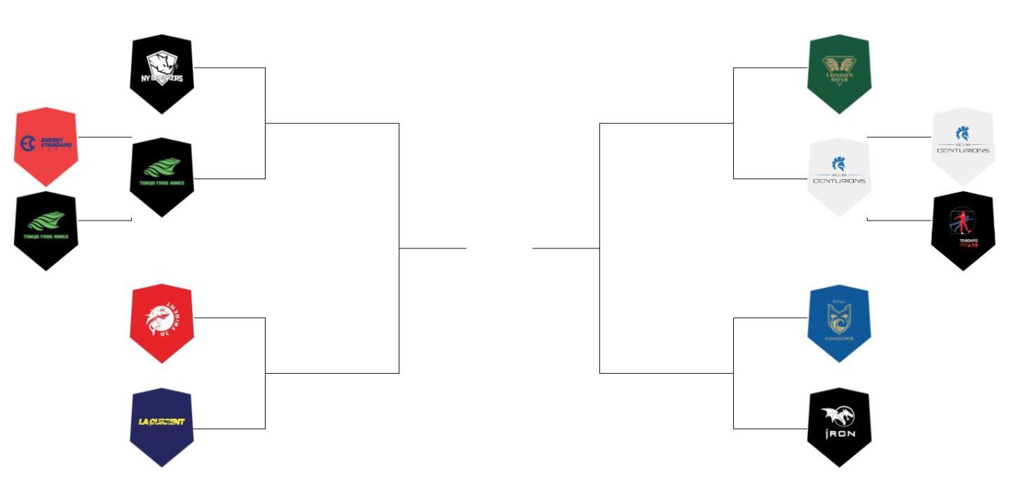 Bracket Challenge: ISL Logos 2020 – Round 2