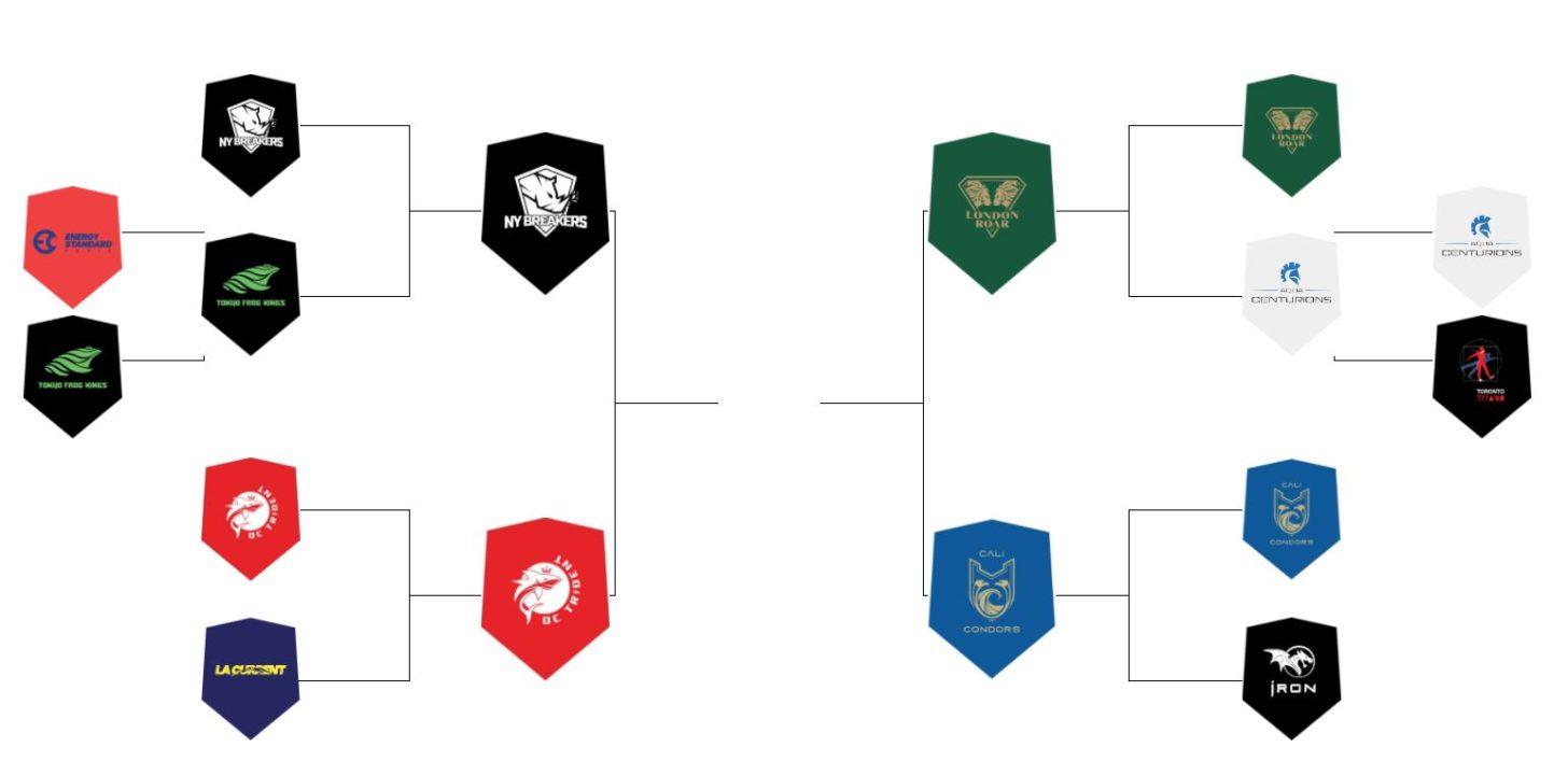 Bracket Challenge: ISL Logos 2020 – Semifinal Round