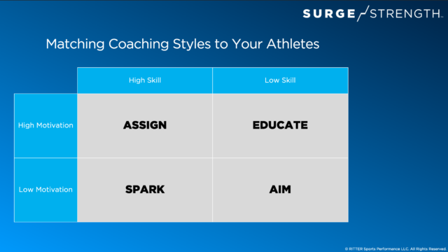 coaching styles for swimmers