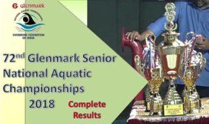 74th Glenmark Senior National Aquatic Championships 2020 Ka Circular Hua Jari