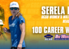 Kay Earns 100th Career Win as UCSB Sweeps San Diego State in Doubleheader