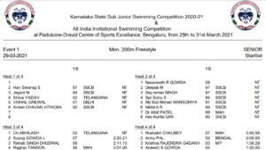 Sub Junior & All India Invitational Swimming 2020-21 Ki Hui Suruwat